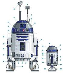Instructions To Build A Toy Box by The Comprehensive Guide To Building A Realistic R2 D2 Replica Make