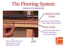Squeaky Wood Floor Screws by The Flooring System Guide To Fix Squeaking 123 Remodeling
