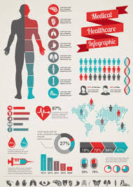 Medical Infographics Creative Design Vector