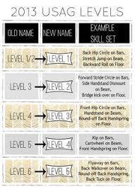printable level 3 gymnastics skills checklist to get the rest