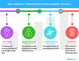 Rail Freight Transportation Market In APAC - Trends And Forecasts By ... Pauls Transport Trucking Technology Edi Transportation Pdf Determinants Of Adoption In The Partners Tmw Systems Transnet Port Terminals Copino Case Study Ect Terminal My Notes Doing Business With Fortune 500 Companies Become Compliant To Api The Future Supply Chain Management Dgd 84 Best Virtual Logistics Images On Pinterest Digital Marketing E Beyond Part 2 Trustless Freight Traactions Resume_english_pdf