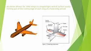 100 Airplane Wing Parts Aircraft Diagram Unique Of Lift Diagram