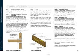 Floor Joist Bracing Support by Laminated Timber Floor Joists