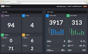 Best Help Desk Software Gartner by Live Chat Comparison 5 Excellent Options Face Off Capterra Blog