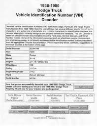1949 Dodge B1B For Sale #2013288 - Hemmings Motor News Id Plate Parts Accsories Ebay Repair Guides Wiring Diagrams Autozonecom Used 2012 Dodge Ram 2500 4x4 In Phoenix Vin 8193 Truck Decoder Youtube 196702 Camaro Information Brilliant Big Vin 7th And Pattison Dgetruck_vin_decoder_196379 1st Gen Do It Yourself Information Page 2 Dodgeforumcom Unique Volkswagen 69 Addition Car Design With Vehicle Idenfication Number Wikipedia Tags Hull Plates Replacement Manufacturer