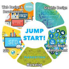 Web Design Marketing SEO Social Media Services At Network Design