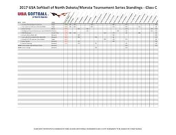 100 Wallwork Truck Center Bismarck 2017 USA Softball Of North DakotaMonsta Tournament Series