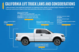 100 Where Can I Get My Truck Lifted How To Lift Your Lift Laws For Dodge Jeep RAM Browning
