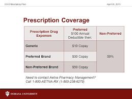aetna pharmacy management help desk iusd mandatory plan aetna student health insurance student health