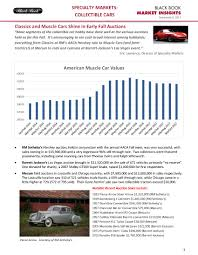 US Significant Increase In Weekly Depreciation Last Week ... My Car Value Estimator Black Book Used Values Carscom Hagerty Vehicle Rating Top 25 Familiar Trends And A Few Surprises North Central Ford New Dealership Serving Richardson Tx Hot Rod Hotrod Hotline Trucking Industry In The United States Wikipedia Kelley Blue Canada An Easier Way To Check Out Cars Things To Rollect When Buying Armored Car Valuables Luxury Best Buy Of 2018 Mullinax Florida Apopka Fl Humboldt Chevrolet Dealer Jones