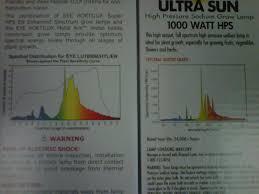 1000 Watt Hps Bulb Hortilux by Cheap Vs Expensive Hps Bulbs Cannabis Cultivation Growery