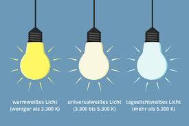einfach erklärt lichtfarbe ratgeber lenwelt de