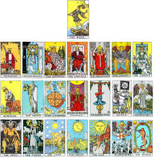 thoth deck the fool why waite switched justice and strength boisterous beholding