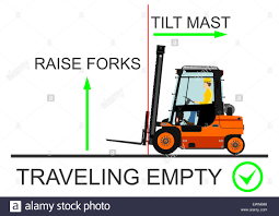 Forklift Safety Stock Photo, Royalty Free Image: 84677720 - Alamy About Fork Truck Control Crash Clipart Forklift Pencil And In Color Crash Weight Indicator Forklift Safety Video Hindi Youtube Speed Zoning Traing Forklifts Other Mobile Equipment My Coachs Corner Blog Visually Clipground Hire Personnel Cage Forktruck Truck Safety Lighting With Transmon Shd Logistics News Health With