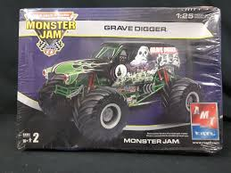 AMT GRAVE DIGGER MONSTER JAM MODEL KIT (UNBUILT IN BOX) Video Shows Grave Digger Injury Incident At Monster Jam 2014 Fun For The Whole Family Giveawaymain Street Mama Hot Wheels Truck Shop Cars Daredevil Driver Smashes World Record With Incredible 360 Spin 18 Scale Remote Control 1 Trucks Wiki Fandom Powered By Wikia Female Drives Monster Truck Golden Show Grave Digger Kids Youtube Hurt In Florida Crash Local News Tampa Drawing Getdrawingscom Free For Disney Babies Blog Dc