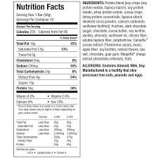 Dr Sears ZoneRx Chocolate Bar Nutrition Facts