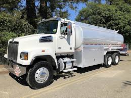 100 Fuel Trucks Global Market Industry Growth Trends Teletype