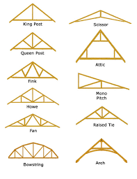 104 Bowstring Truss Design Structural Timber Es American Pole Timber