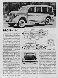 DIAMOND T 1905 – 1967 Chicago USA – Myn Transport Blog | Wheels Gone ... Kia Sedona Transportation Pinterest Cars Auto And Car Truck Talk Podcast Rsbaxter Listen Notes Usa Auto Supply Bike Show 2016 Unikdragphotos Youtube American Brands Companies Manufacturers Brand Namescom Recycling Facts Standridge Parts Car Truck Crash At Intersection In Suburbs Of Boston Stock 253 Million Cars Trucks On Us Roads Average Age Is 114 Years Inland Corona Ca Working With Our Youth Used Greenville Nc Trucks World Free Images Beacon Hill Otagged Greer South Carolina United Usave And Rental Scam Rental Company Warning Dont
