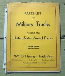 Parts List For Military Trucks As Built For United States Armed ... 1 Pair Metal Trailer Hook Shackles Buckle For Wpl Rc Car Crawler Ended Absolute Auction Kimerling Truck Parts Day 2 Rolling 720p Hd Adjustable Lens And Phone Holder Rc Car Military Truck 4pc Upgrade Rubber Wheels Spare For 116 B14 C24 Military Cheap Find Deals On Line At Alibacom Texas Trucks Vehicles Sale Army Surplus Vehicles Army Trucks Parts Largest Home Separts All About Inc Kidskunstinfo Canvas Hood Cover Cloth B24 B16 Dying Light The Following Experimental Buggy