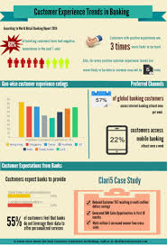 Customer Experience Trends In #Banking:   {It's A Mad, Men World ... Best 25 Hosted Voip Ideas On Pinterest Voip Phone Service Saas Integration Trends Mulesoft Voip Ytd25 5 Call Center To Watch Out For In 2017 Pdf Pdf Archive 2015 Social Media Marketing Report Trtradius Firstlight Blog Technology The History Of Consumer Communication Video Chat Is Here Global Software Market 2018 Share Trend Segmentation And Uk Business Whats New 2016