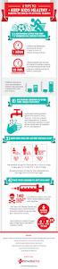 Express Scripts Workers Comp Pharmacy Help Desk by 24 Best Infographics Images On Pinterest Infographics United