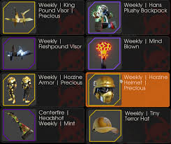 Killing Floor Fleshpound Voice by All Weekly Outbreak Rewards Imgur