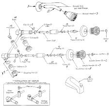 Glacier Bay Faucet Cartridge Removal by 2 Handle Shower Faucet Replacement Delta Shower Bath Valves Model