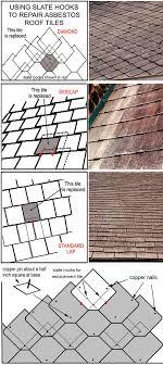 asbestos roofs