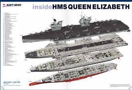 100 Aircraft Carrier Interior HMS Queen Elizabeth Aircraft Carrier UK