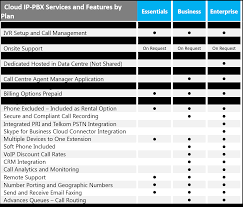 VxCloud - Unified Communication List Manufacturers Of Asterisk Phone Buy Get Voip Raspberry Pi Fxo Fxs Pante Us20150582 Order Management System With Order Change Goip 1 Voipgsm Gateway For Channel Goip Sk 32128 Gsm Sms Gateway Rj11 Adapter Pbx Sver Sip Discount Suppliers And At Patent Us20150676 An 32 Port Router Selling Nonvoip Usa Verification Rogue Labs