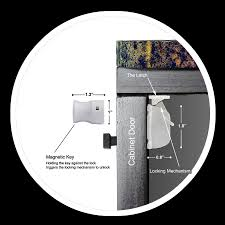 Child Proof Locks For Cabinet Doors by Child Safety Magnetic Cabinet Locks On Amazon Azenvita