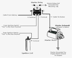 Marine Starter Solenoid Wiring Diagram Copy 77 Chevy Truck Fresh Gm ... 1977 Chevy C10 Stepside Truck2 Pictured At The Car Show Flickr Cab Visors Gm Square Body 1973 1987 Truck Forum 77 Wiring Diagram Trusted Chevrolet Truck Camper Special 34 Ton Longbed 4x4 Fleetside Scottsdale Jeff S Lmc Life Old Parked Cars Chevrolet Custom Deluxe Stepside 731987 Archives Total Cost Involved Dude I Love My Ride Blazer Cheyenne Video The Fast Part Guy Gmc Heater Ac Controls Parts Truck A Photo On Flickriver Dually Album Imgur K20 Slow Rebuild Of Rust Bucket
