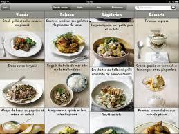 cuisine visuelle cuisine visuelle pc astuces
