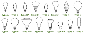 light bulb type c light bulb in order to properly identify an
