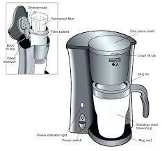 Coffee Pot Parts Used Maker B Amazon