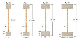 Tji Floor Joists Uk by Finnjoist I Beam