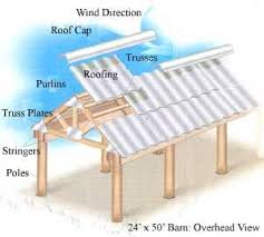How To Pole Building Construction by Best 25 Building A Carport Ideas On Pinterest Carport Covers