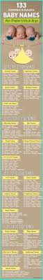 Best 25+ Girls Name List Ideas On Pinterest | Name Of Girls, Girl ... Transportationvehicles Crafts Enchantedlearningcom Cars Trucks Graphic Spaces Gardening Tool Names Garden Guisgardening Tools 94 Satuskaco Truck Driver Resume Sample Garbage Commercial A Vesochieuxo Traffic Recorder Instruction Manual Classifying Vehicles January 2017 Product Announcements Iermountain Modelers Club Non Medical Home Care Business Plan New Food Appendix H Debris Monitoring Fema Management Himoto Rc Car Parts Lists The Song Of The Taiwanese Garbage Truck Zoraxiscope