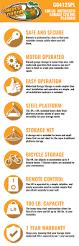 Hyloft Ceiling Storage Uk by Garage Gator 100 Lb Motorized Garage Ceiling Storage Platform