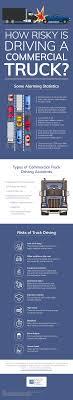 100 Inexperienced Truck Driving Jobs Blog Houstontxautoaccidentscom