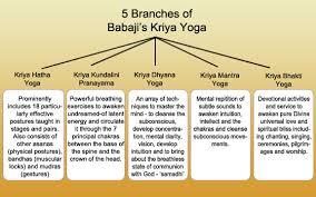 Kriya Yoga Techniques