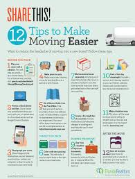 12 Tips To Make Moving Easier U Haul Canada Coupon Coupon Penske Truck Rental Jetblue Code April 2018 Moving Coupons Wicked Ticketmaster Van Staples 73144 Uhaul Truck Rental Coupons And Discounts Best Resource 10 Cheapskate Tips And Tricks Thecraftpatchblogcom Car Vans Trucks In Amherst Pelham Shutesbury Leverett What Size Do I Need Oregon Trail One Way Awesome Haul Rentals Trucks Self Storage With Free Facility Kaanapali West Maui New Kitchen Krafts Actual