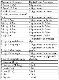 convertisseur mesures cuisine cook shop le souriez vous cuisinez part 16