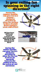 what direction should ceiling fans rotate in the summertime