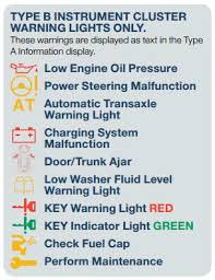 Mazda 3 Dashboard Warning Lights MidCityMazda
