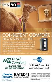 fort Total fort Heating And Air Conditioning Charlotte NC