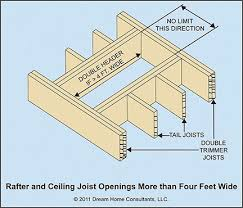 ceiling joist and rafter openings home owners networkhome owners