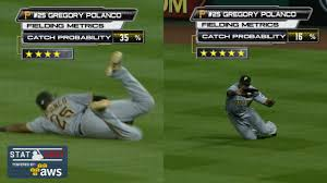 Bbq Pit Sinking Spring Death by Pirates U0027 Gregory Polanco Makes Five Star Catch Mlb Com