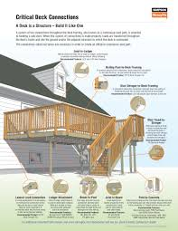 Simpson Decorative Joist Hangers by Deck Archives Diy Done Right